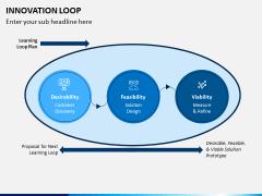 Innovation Loop PPT Slide 5