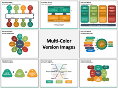 Resilience Model PPT Multicolor Combined