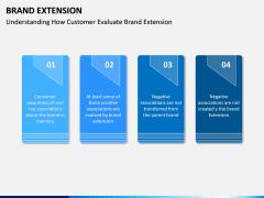 Brand Extension PPT Slide 5