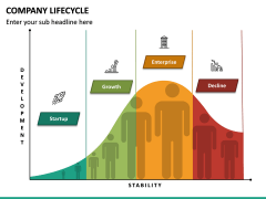 Company Lifecycle PPT Slide 4