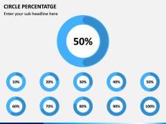 Circle Percentage PPT Slide 3