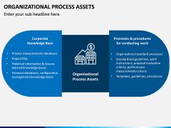Organizational Process Assets PPT Slide 1