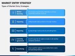 Market Entry Strategy PPT Slide 2