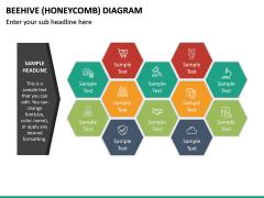 Beehive (Honeycomb) Diagram PPT Slide 4