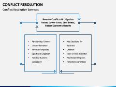 Conflict Resolution PPT Slide 12