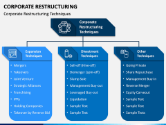 Corporate Restructuring PPT Slide 5