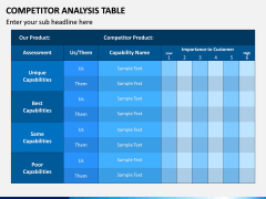 Competitor Analysis Table PPT Slide 8