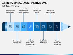 Learning Management System PPT Slide 2