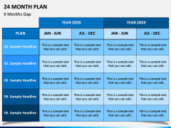 24 Month Plan PPT Slide 2