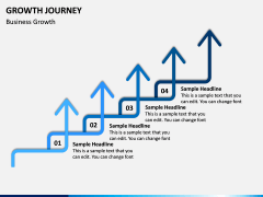 Growth Journey PPT Slide 7