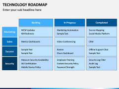 Technology Roadmap PPT Slide 4