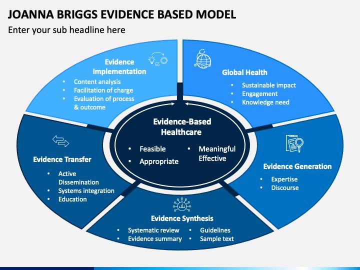 Joanna Briggs Evidence Based Model PPT Slide 1