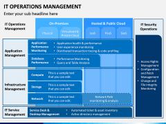 IT Operations Management PPT Slide 5