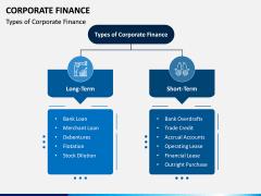 Corporate Finance PPT Slide 4