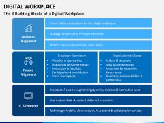 Digital Workplace PPT Slide 2
