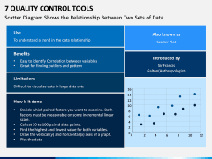 7 Quality Control Tools PPT Slide 9