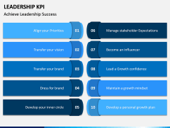 Leadership KPI PPT Slide 3