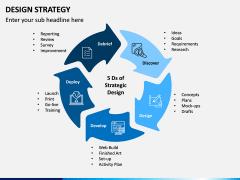 Design Strategy PPT Slide 3
