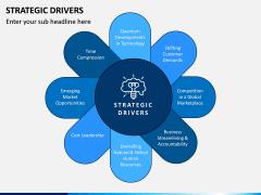Strategic Drivers PPT Slide 1
