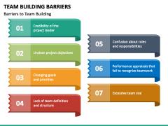 Team Building Barriers PPT Slide 3