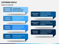 Listening Skills PPT Slide 5