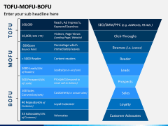 Tofu Mofu Bofu PPT Slide 7