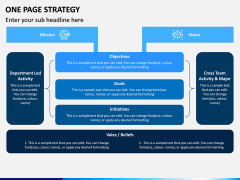 One Page Strategy PPT Slide 1