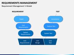 Requirements Management PPT Slide 6