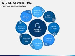 Internet of Everything PPT Slide 9