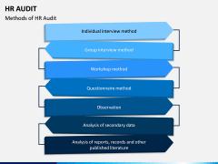 HR Audit PPT Slide 7