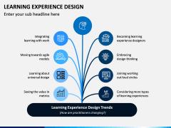 Learning Experience Design PPT Slide 2