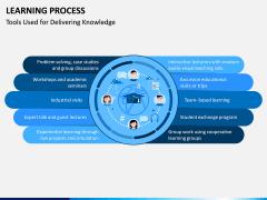 Learning Process PPT Slide 10