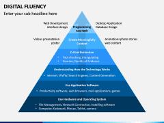 Digital Fluency PPT Slide 4