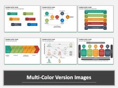 Pharma Supply Chain Multicolor Combined