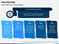 Peer Pressure PPT Slide 4
