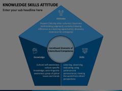 Knowledge Skills Attitude Animated Presentation - SketchBubble