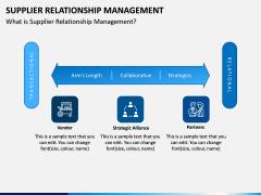 Supplier Relationship Management PPT Slide 1