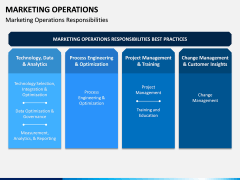 Marketing Operations PPT Slide 9