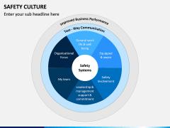 Safety Culture PPT Slide 7