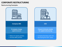 Corporate Restructuring PPT Slide 4