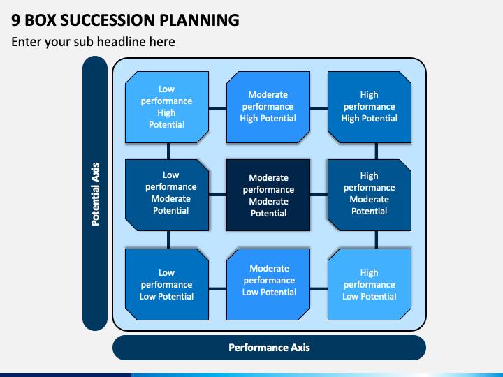 9 Box Succession Planning PPT Slide 1
