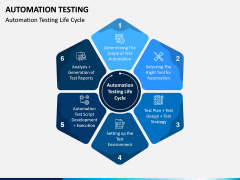 Automation Testing PPT Slide 2