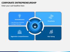 Corporate Entrepreneurship PPT Slide 11