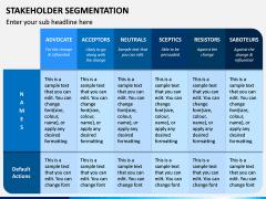 Stakeholder Segmentation PPT Slide 7