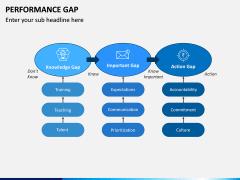 Performance Gap PPT Slide 7