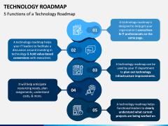 Technology Roadmap PPT Slide 7