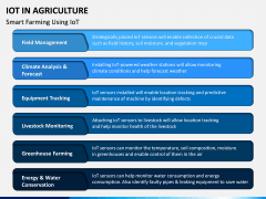 IoT in Agriculture PPT Slide 4