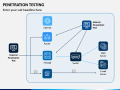 Penetration Testing PPT Slide 6
