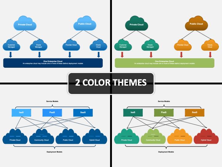Cloud Deployment Models PPT Cover Slide