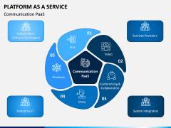 Platform as a Service (PaaS) PPT Slide 7
